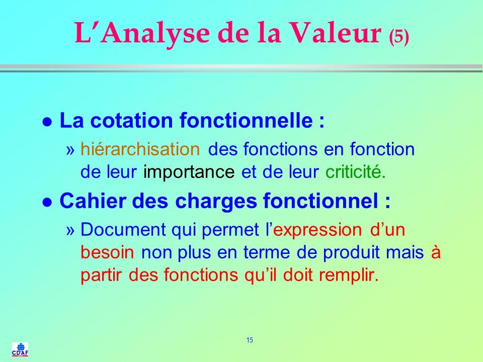 L'Analyse de la Valeur (5)