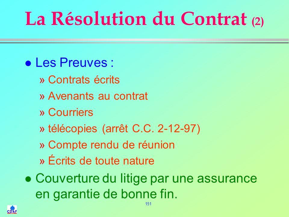 La Résolution du Contrat (2)
