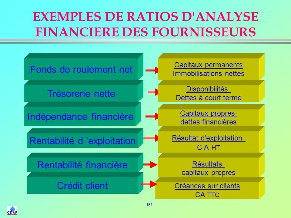 EXEMPLES DE RATIOS D ANALYSE FINANCIERE DES FOURNISSEURS