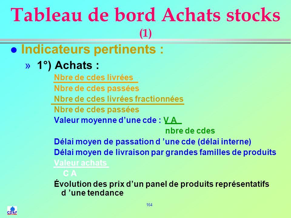 Tableau de bord Achats stocks (1)