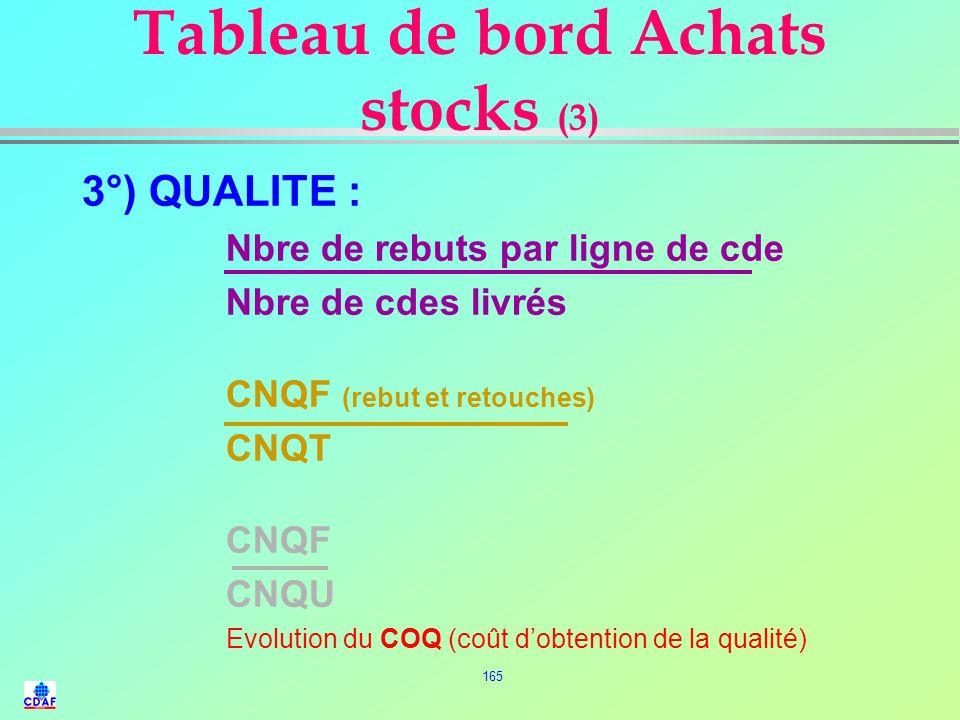 Tableau de bord Achats stocks (3)