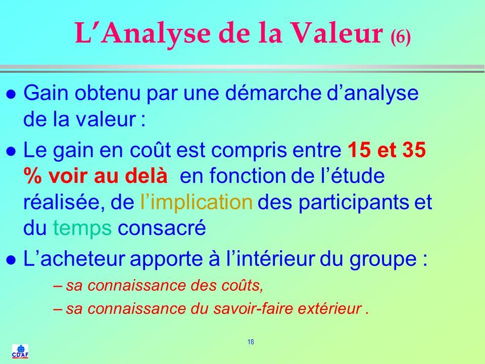 L'Analyse de la Valeur (6)