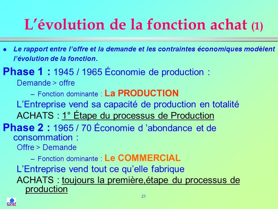 L'évolution de la fonction achat (1)