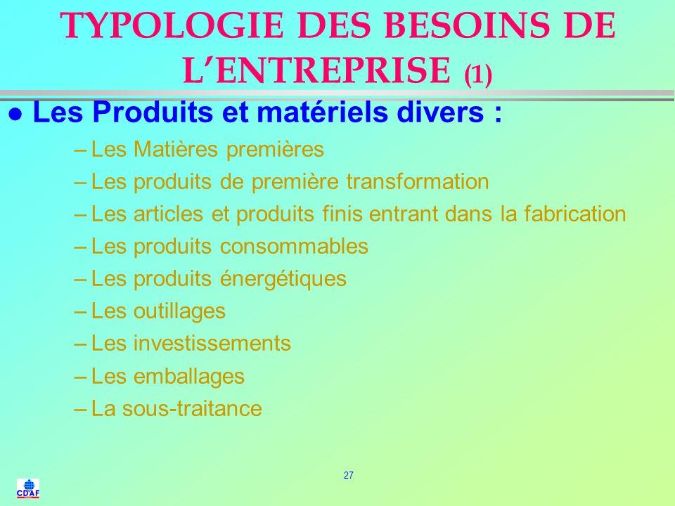 TYPOLOGIE DES BESOINS DE L'ENTREPRISE (1)