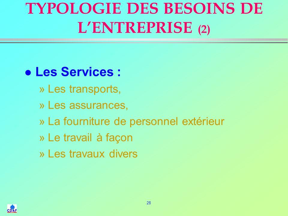 TYPOLOGIE DES BESOINS DE L'ENTREPRISE (2)