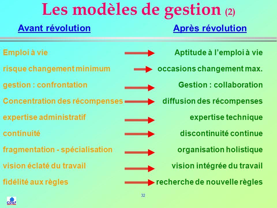 Les modèles de gestion (2)
