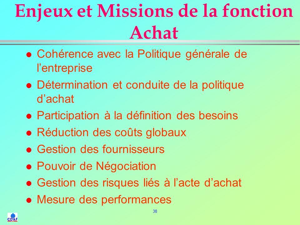 Enjeux et Missions de la fonction Achat