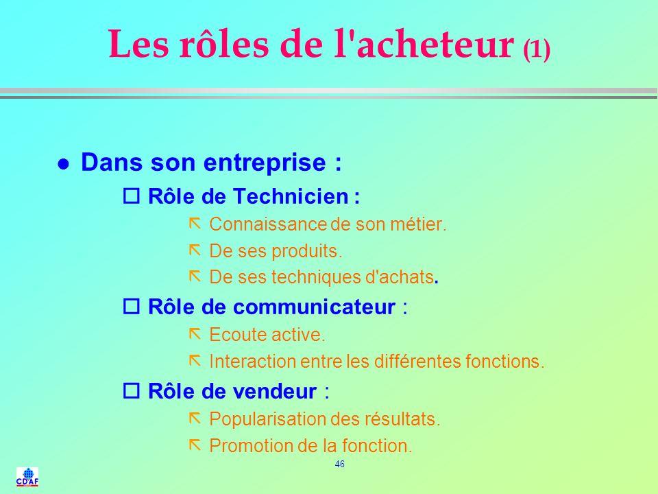 Les rôles de l acheteur (1)