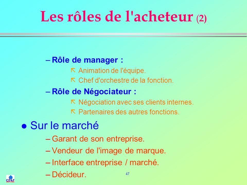 Les rôles de l acheteur (2)