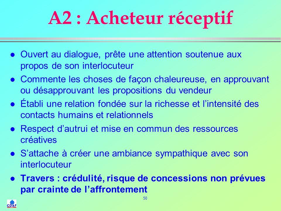 A2 : Acheteur réceptif Ouvert au dialogue, prête une attention soutenue aux propos de son interlocuteur.