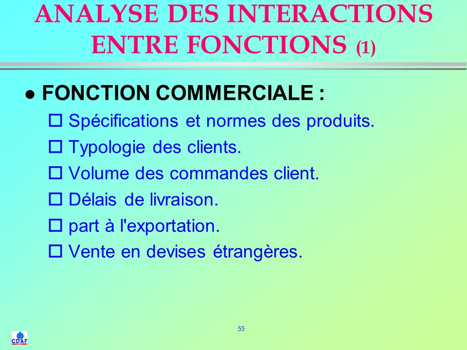 ANALYSE DES INTERACTIONS ENTRE FONCTIONS (1)