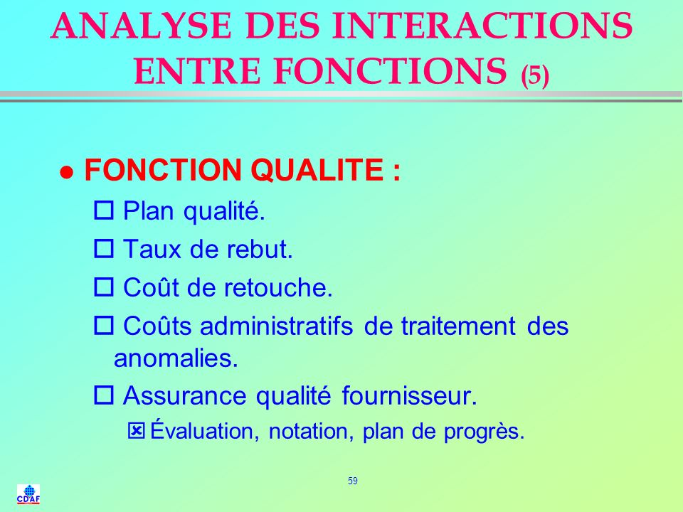 ANALYSE DES INTERACTIONS ENTRE FONCTIONS (5)