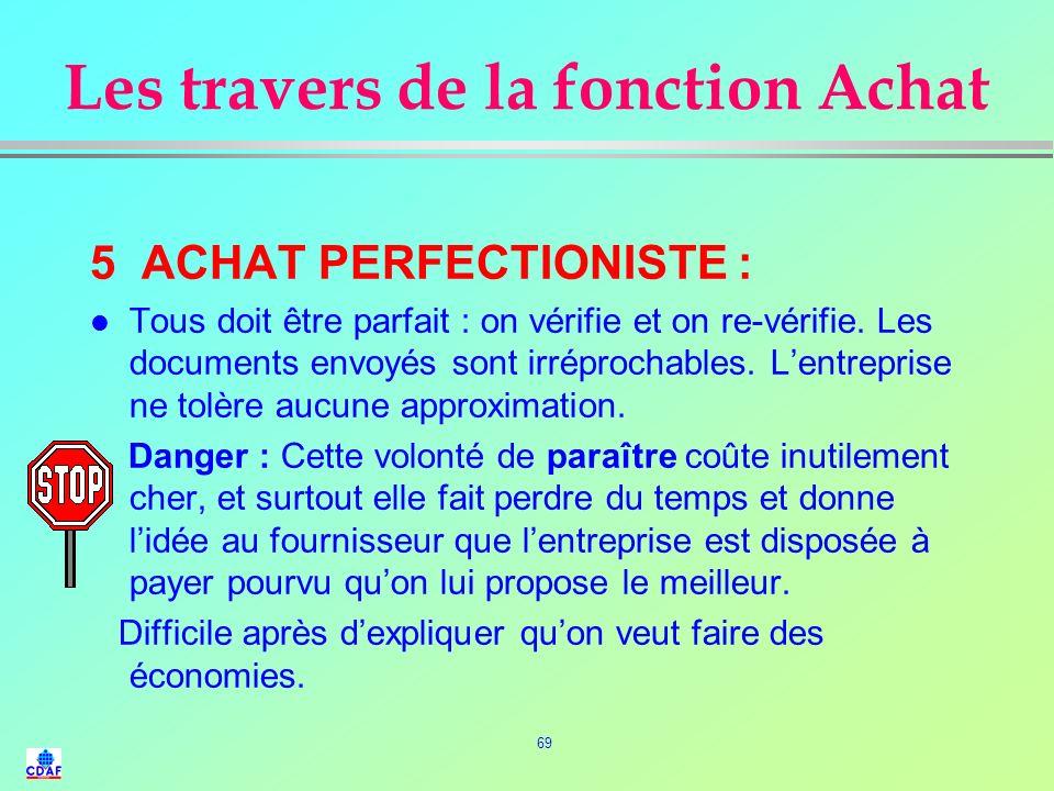 Les travers de la fonction Achat