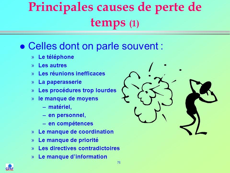 Principales causes de perte de temps (1)
