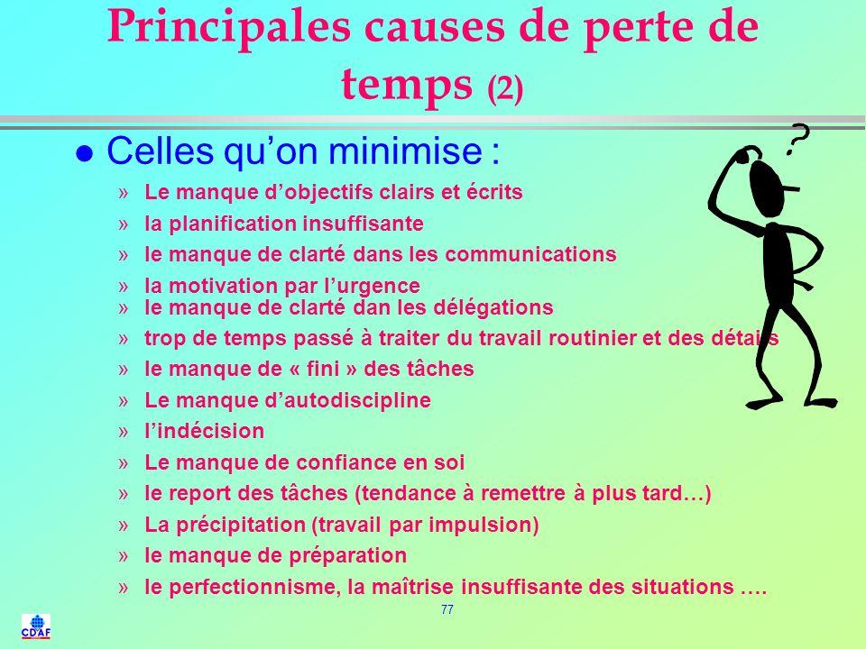 Principales causes de perte de temps (2)