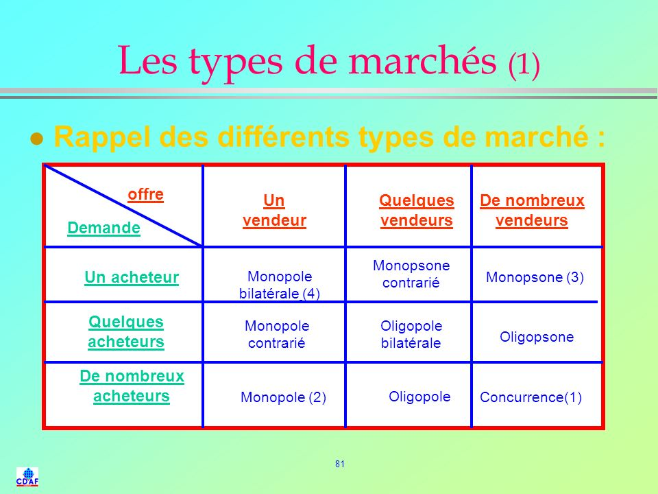 Monopole bilatérale (4)