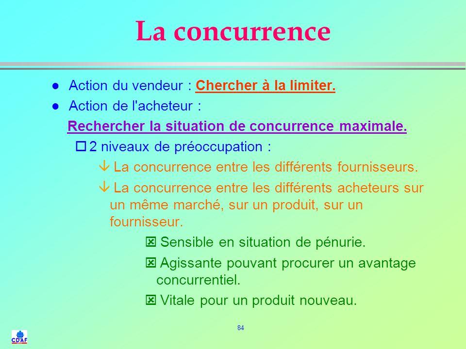 La concurrence Action du vendeur : Chercher à la limiter.