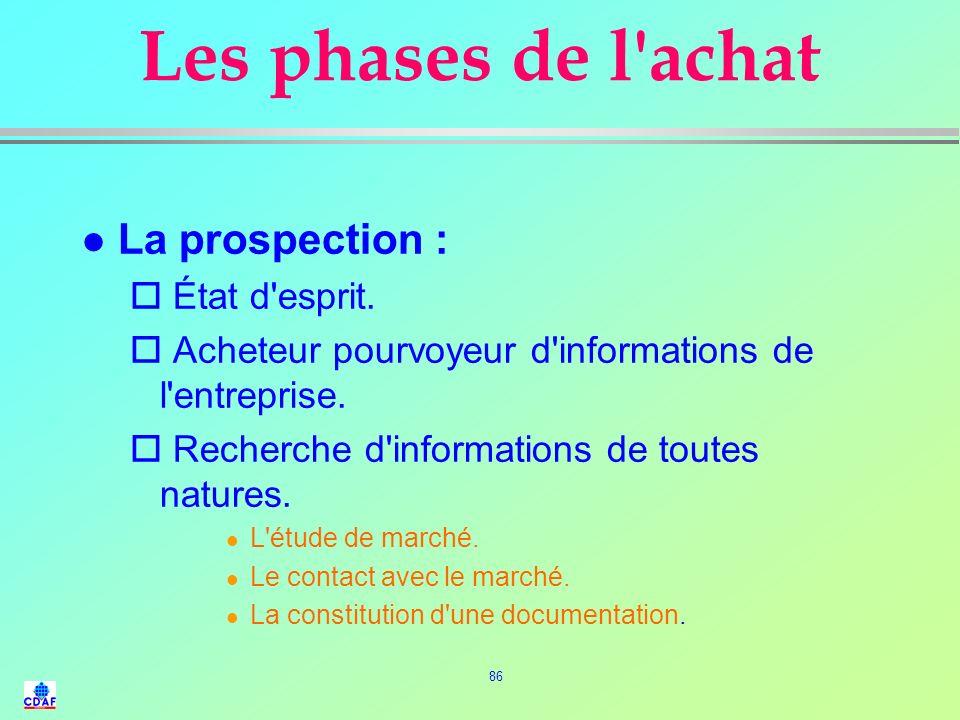 Les phases de l achat La prospection : État d esprit.