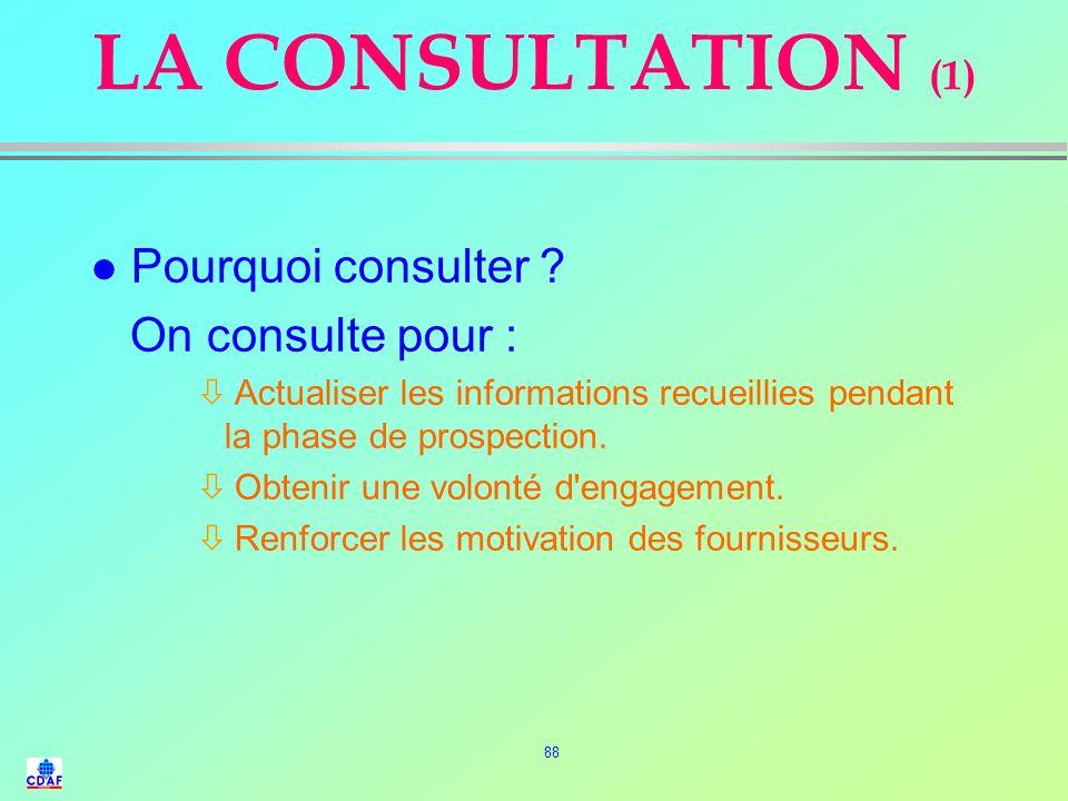 LA CONSULTATION (1) Pourquoi consulter On consulte pour :