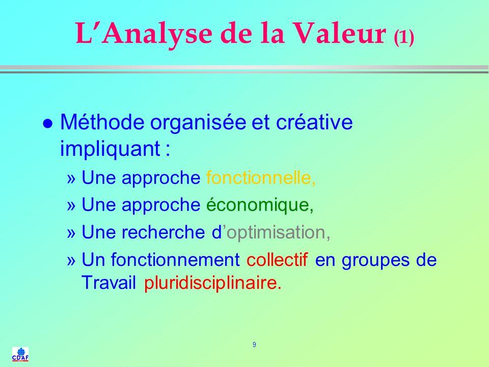 L'Analyse de la Valeur (1)