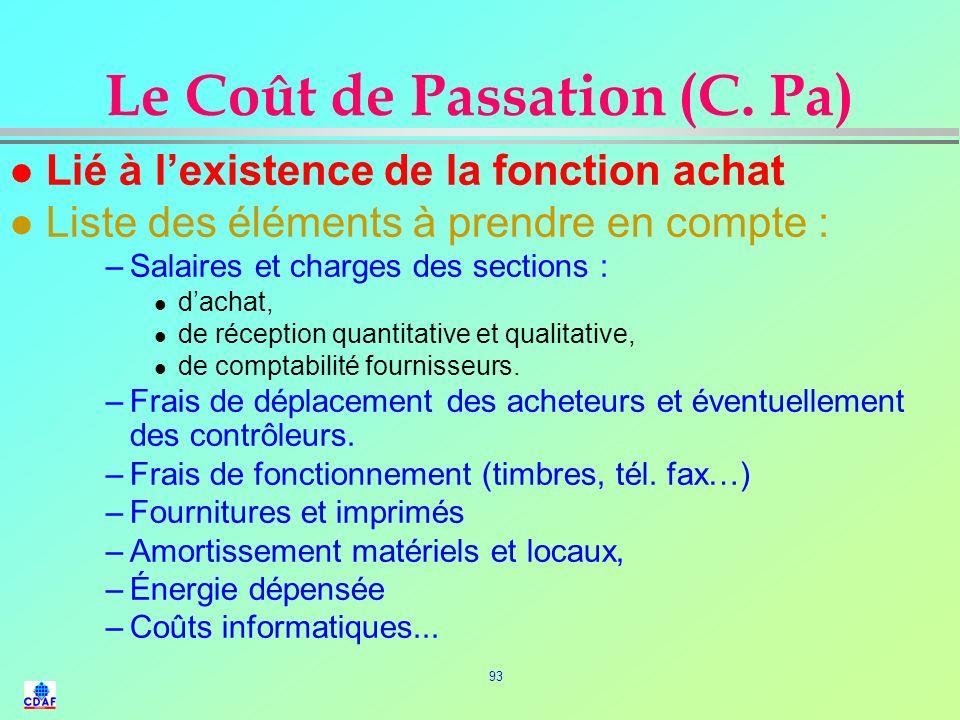Le Coût de Passation (C. Pa)