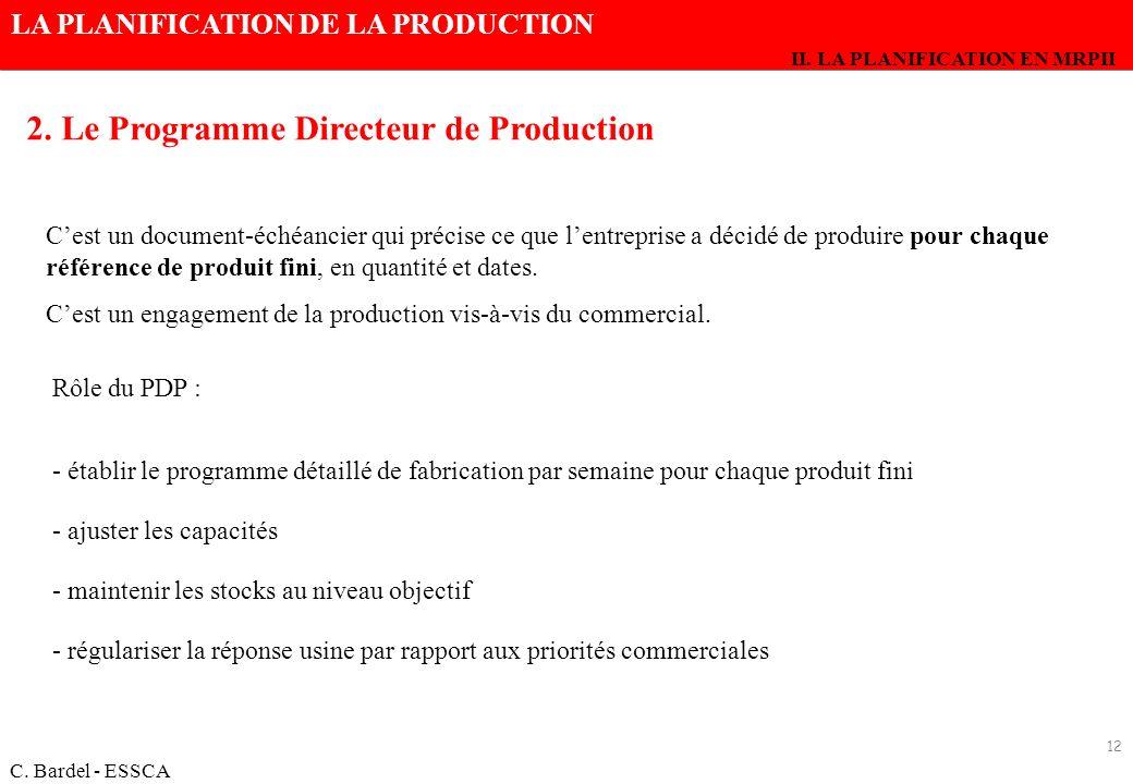 2. Le Programme Directeur de Production