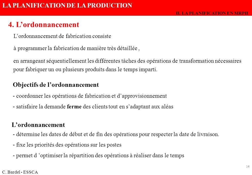 4. L'ordonnancement Objectifs de l'ordonnancement L'ordonnancement