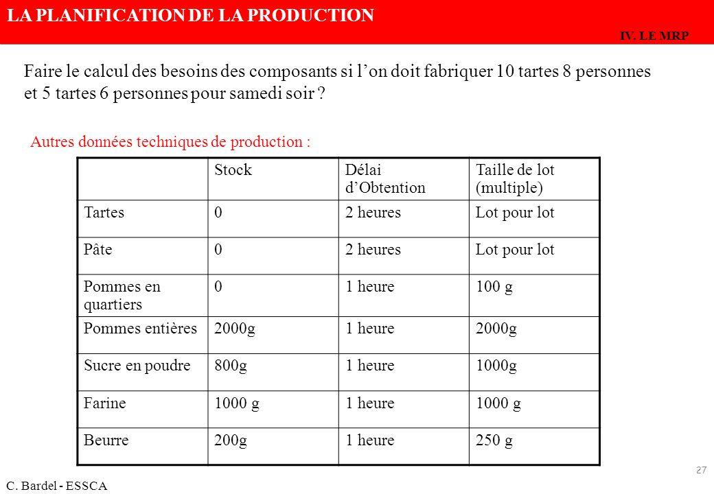 IV. LE MRP Faire le calcul des besoins des composants si l'on doit fabriquer 10 tartes 8 personnes et 5 tartes 6 personnes pour samedi soir