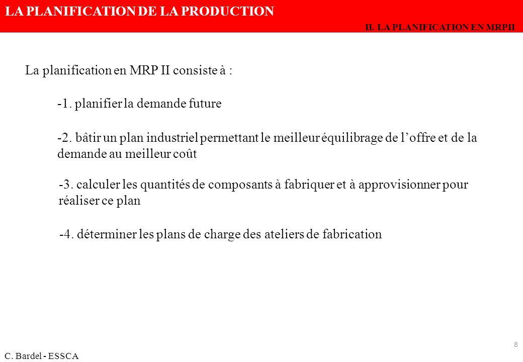 La planification en MRP II consiste à :