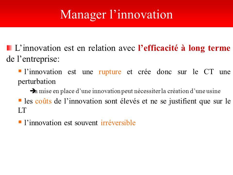 Manager l'innovation L'innovation est en relation avec l'efficacité à long terme de l'entreprise: