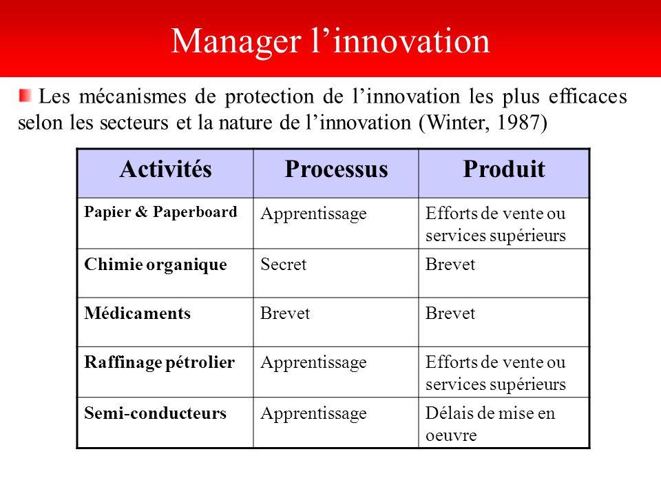 Manager l'innovation Activités Processus Produit