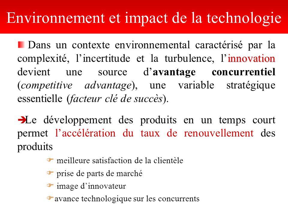Environnement et impact de la technologie