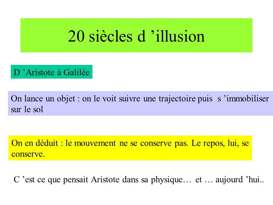 20 siècles d 'illusion D 'Aristote à Galilée