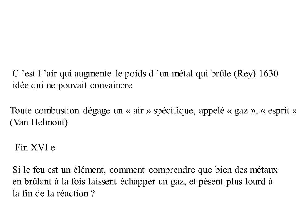 C 'est l 'air qui augmente le poids d 'un métal qui brûle (Rey) 1630
