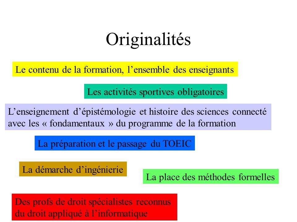 Originalités Le contenu de la formation, l'ensemble des enseignants