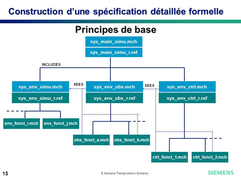 Construction d'une spécification détaillée formelle