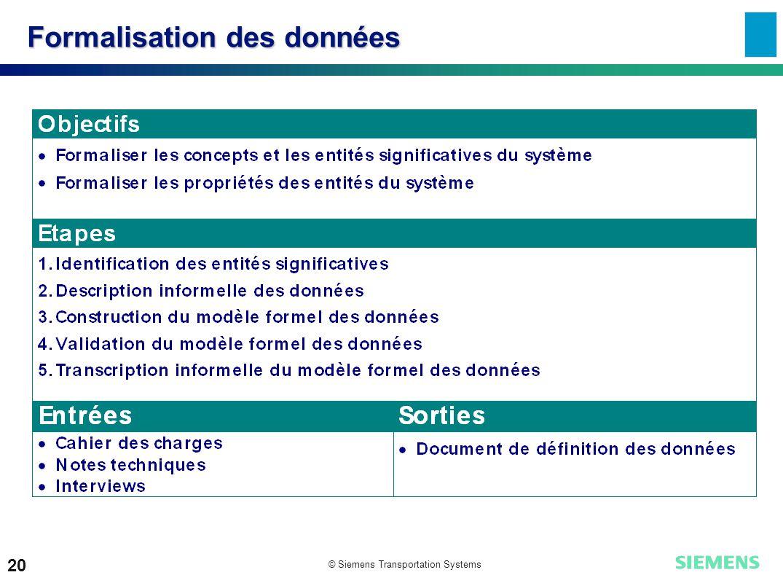 Formalisation des données