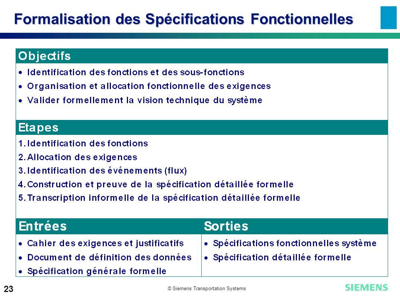 Formalisation des Spécifications Fonctionnelles