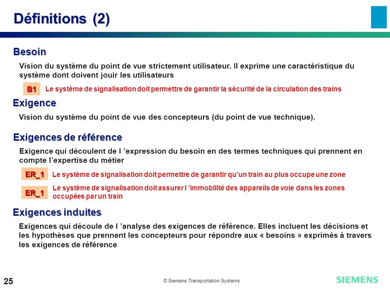 Définitions (2) Besoin Exigence Exigences de référence
