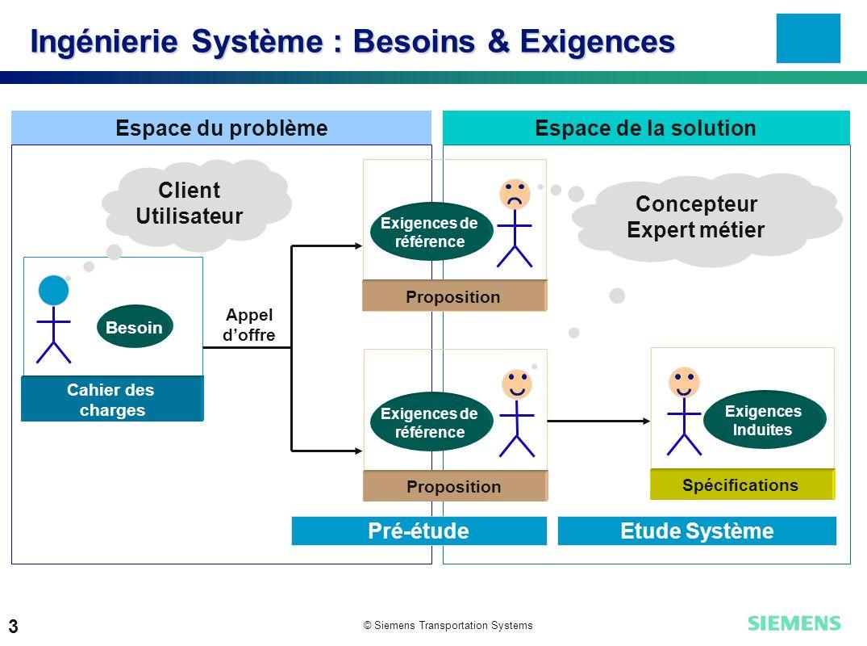 Ingénierie Système : Besoins & Exigences