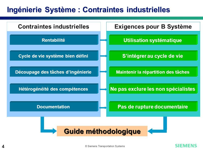 Ingénierie Système : Contraintes industrielles