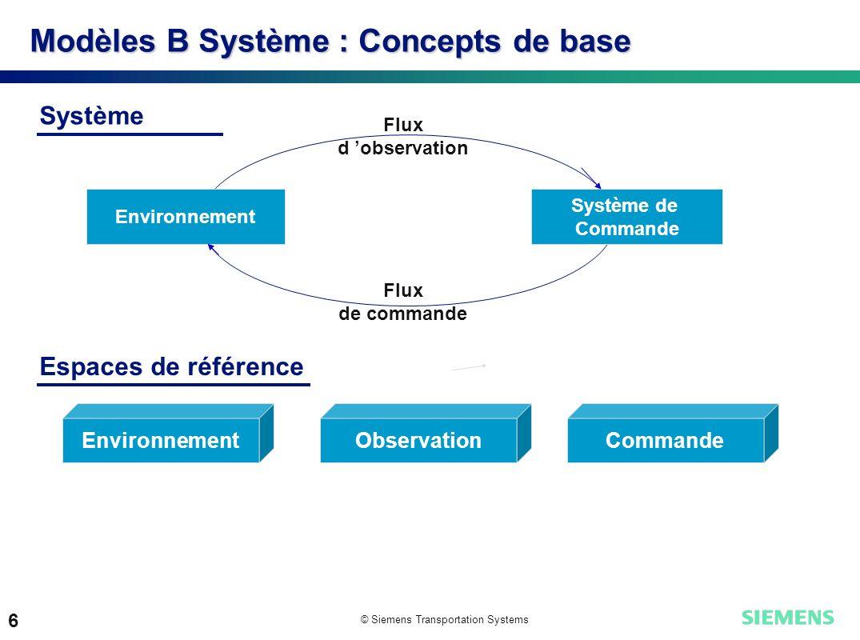 Modèles B Système : Concepts de base