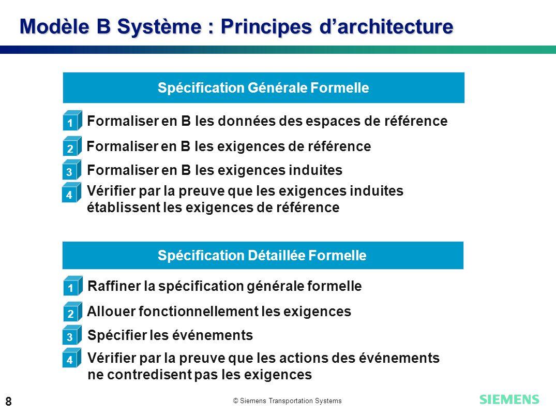 Modèle B Système : Principes d'architecture