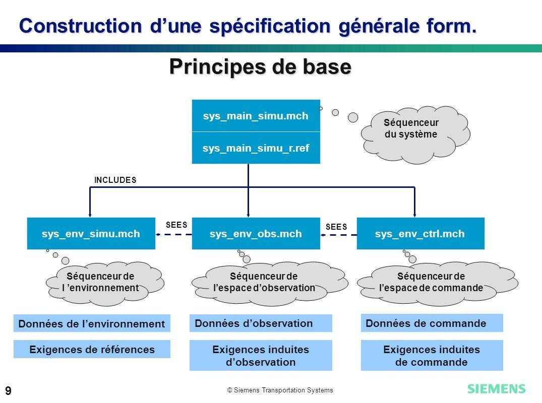 Construction d'une spécification générale form.