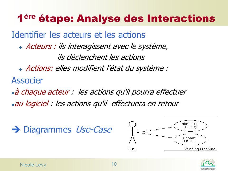 1ère étape: Analyse des Interactions