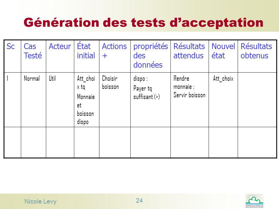 Génération des tests d'acceptation