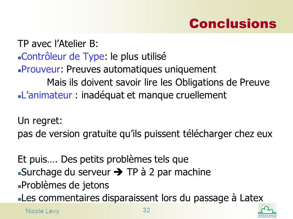 Conclusions TP avec l'Atelier B: Contrôleur de Type: le plus utilisé