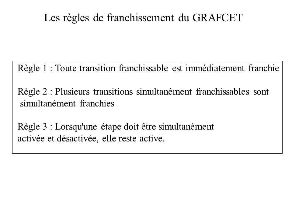 Les règles de franchissement du GRAFCET