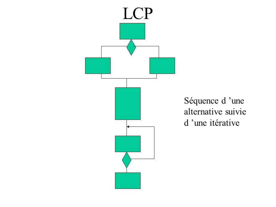 LCP Séquence d 'une alternative suivie d 'une itérative