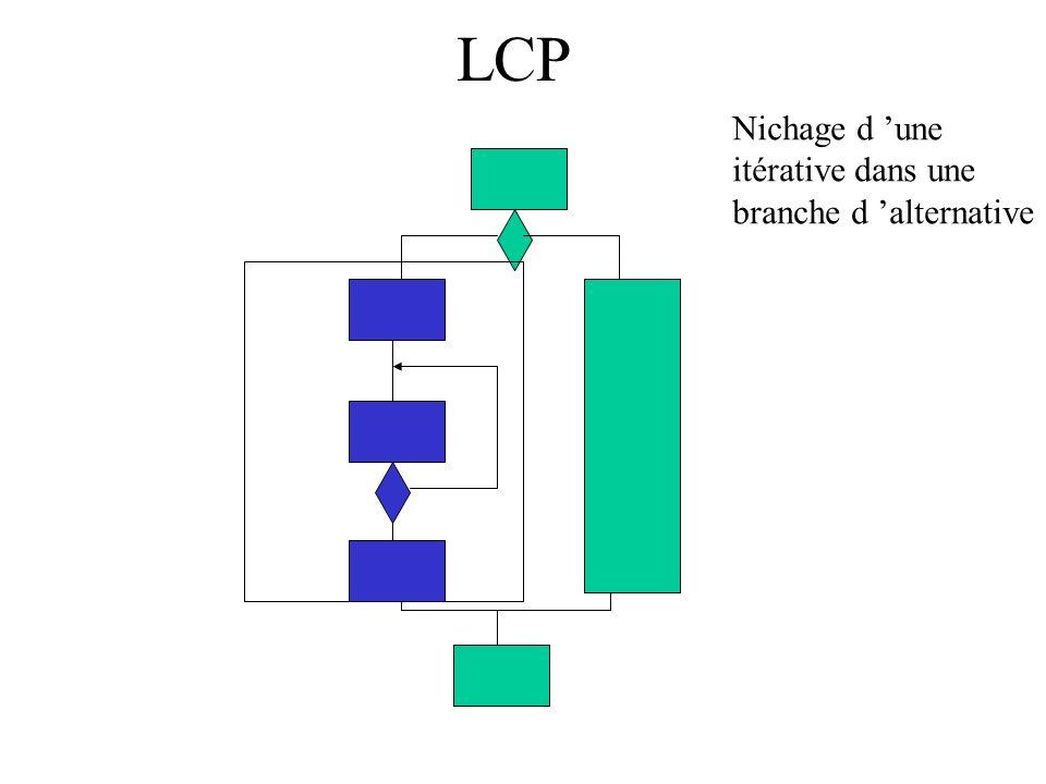 LCP Nichage d 'une itérative dans une branche d 'alternative